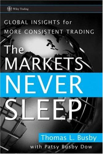 The Markets Never Sleep by Thomas L. Busby
